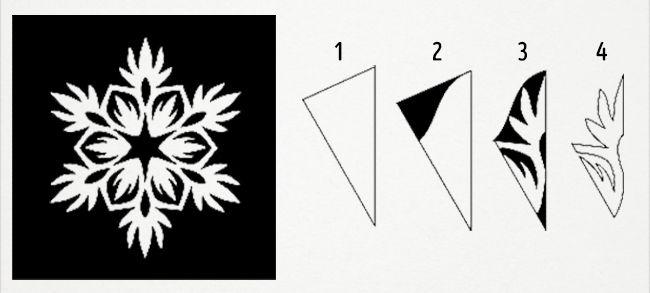 snowflakes design